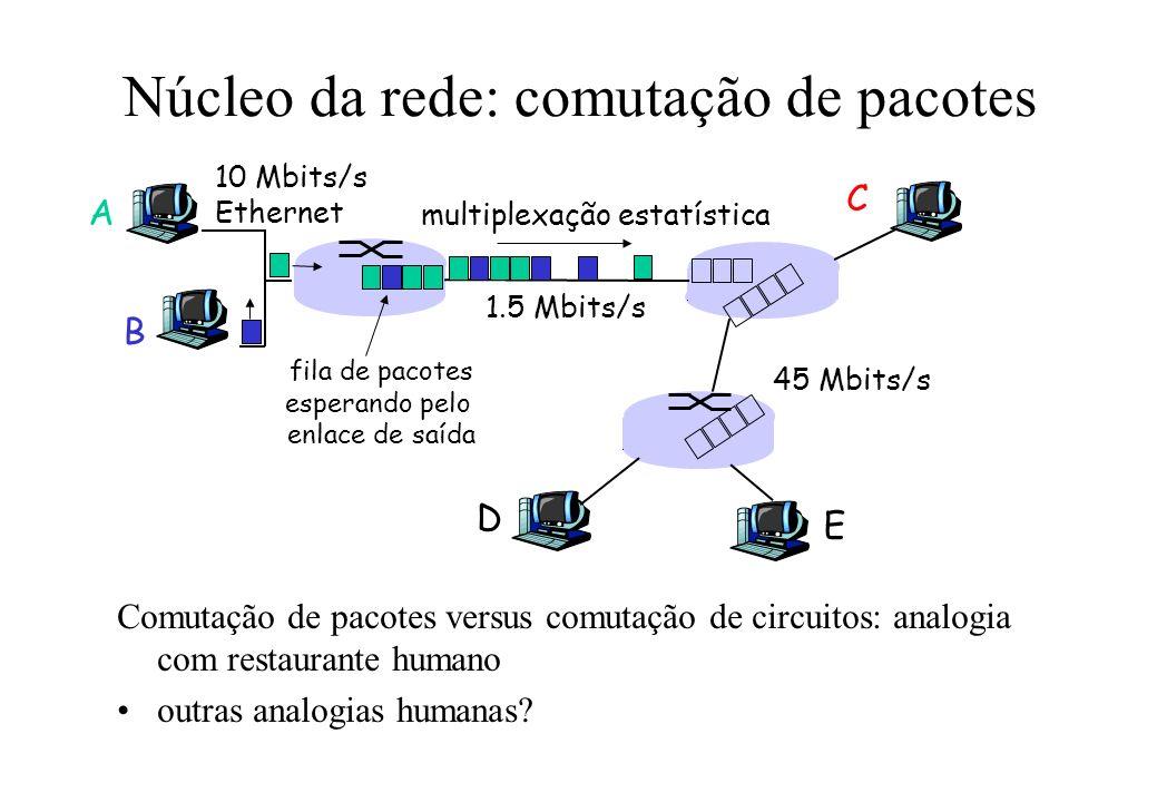 Comutação de pacotes versus comutação de circuitos: analogia com restaurante humano outras analogias humanas? A B C 10 Mbits/s Ethernet 1.5 Mbits/s 45