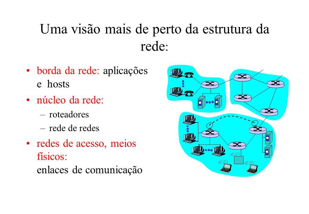 As bordas da rede sistemas finais (hosts): –executam programas de aplicação –e.g., WWW, email –localizam-se nas extremidades da rede modelo cliente/servidor –o cliente toma a iniciativa enviando pedidos que são respondidos por servidores –e.g., WWW client (browser)/ server; email client/server modelo peer-to-peer: – Prevê simetria de comunicação –e.g.: teleconferêcia