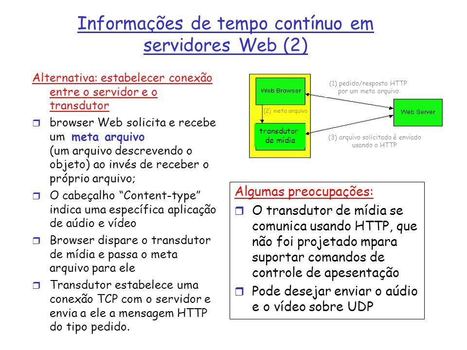 Alternativa: estabelecer conexão entre o servidor e o transdutor r browser Web solicita e recebe um meta arquivo (um arquivo descrevendo o objeto) ao
