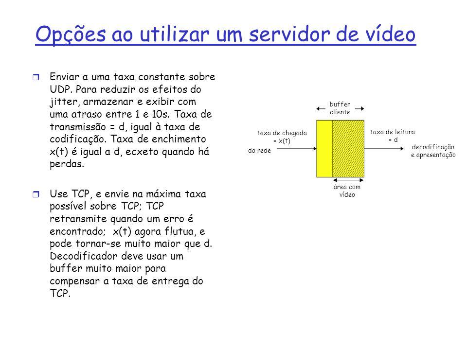 Opções ao utilizar um servidor de vídeo r Enviar a uma taxa constante sobre UDP. Para reduzir os efeitos do jitter, armazenar e exibir com uma atraso