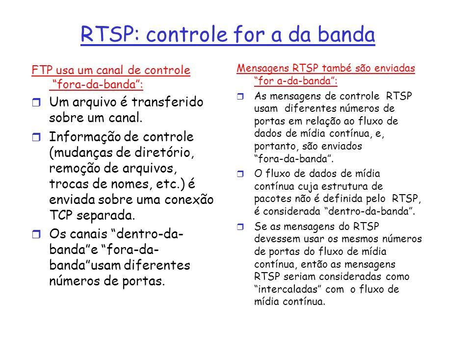 RTSP: controle for a da banda FTP usa um canal de controle fora-da-banda: r Um arquivo é transferido sobre um canal. r Informação de controle (mudança