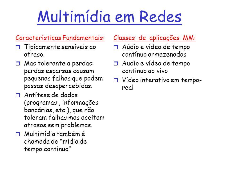 Multimídia em Redes Características Fundamentais: r Tipicamente sensíveis ao atraso. r Mas tolerante a perdas: perdas esparsas causam pequenas falhas