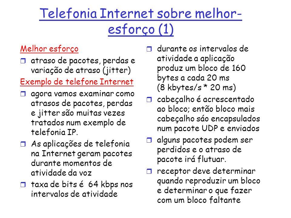 Telefonia Internet sobre melhor- esforço (1) Melhor esforço r atraso de pacotes, perdas e variação de atraso (jitter) Exemplo de telefone Internet r a