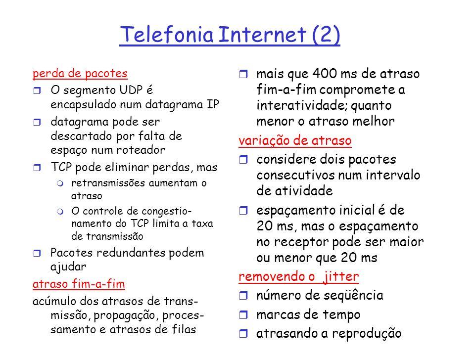 Telefonia Internet (2) perda de pacotes r O segmento UDP é encapsulado num datagrama IP r datagrama pode ser descartado por falta de espaço num rotead