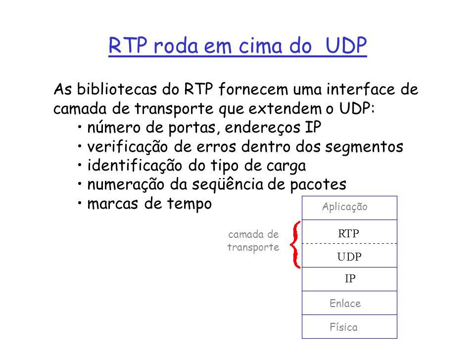 RTP roda em cima do UDP As bibliotecas do RTP fornecem uma interface de camada de transporte que extendem o UDP: número de portas, endereços IP verifi