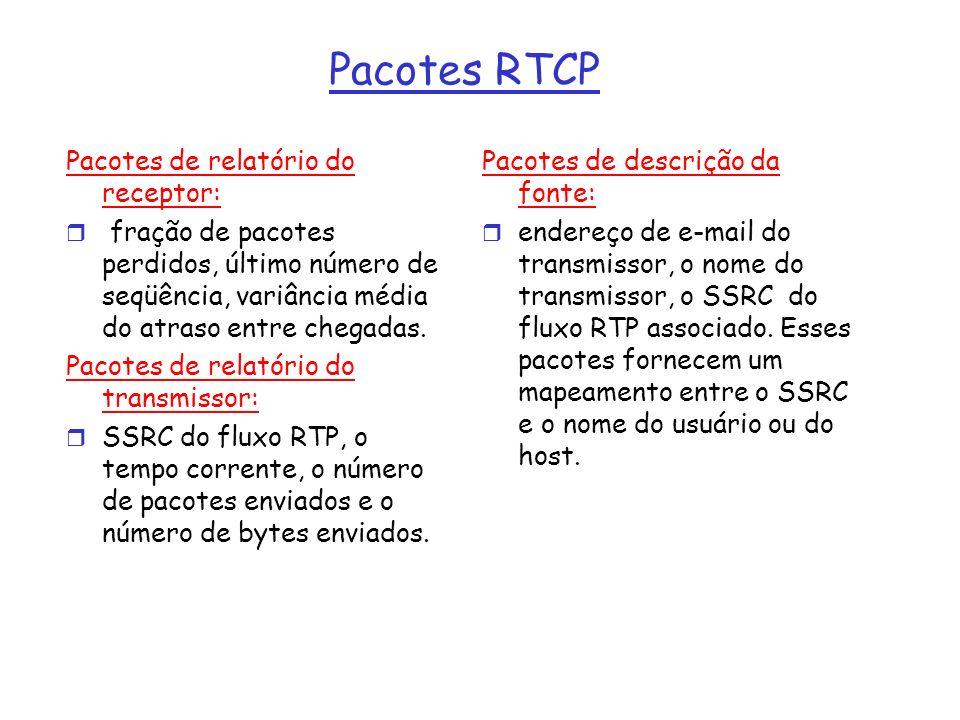 Pacotes RTCP Pacotes de relatório do receptor: r fração de pacotes perdidos, último número de seqüência, variância média do atraso entre chegadas. Pac