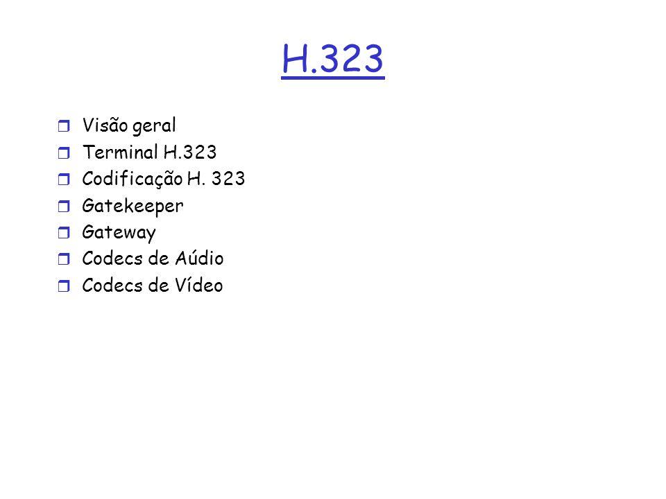 H.323 r Visão geral r Terminal H.323 r Codificação H. 323 r Gatekeeper r Gateway r Codecs de Aúdio r Codecs de Vídeo