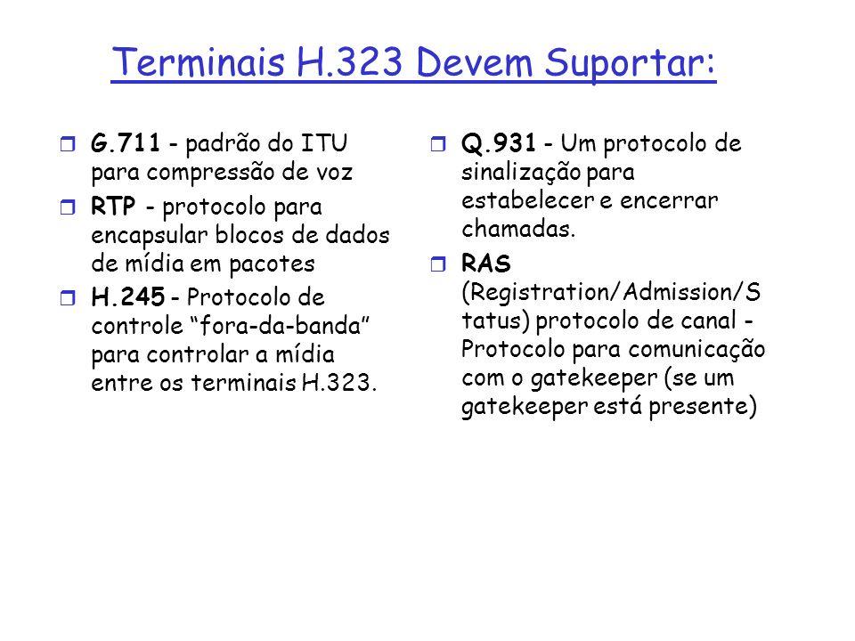 Terminais H.323 Devem Suportar: r G.711 - padrão do ITU para compressão de voz r RTP - protocolo para encapsular blocos de dados de mídia em pacotes r