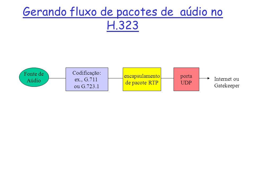Gerando fluxo de pacotes de aúdio no H.323 Fonte de Aúdio Codificação: ex., G.711 ou G.723.1 encapsulamento de pacote RTP porta UDP Internet ou Gateke