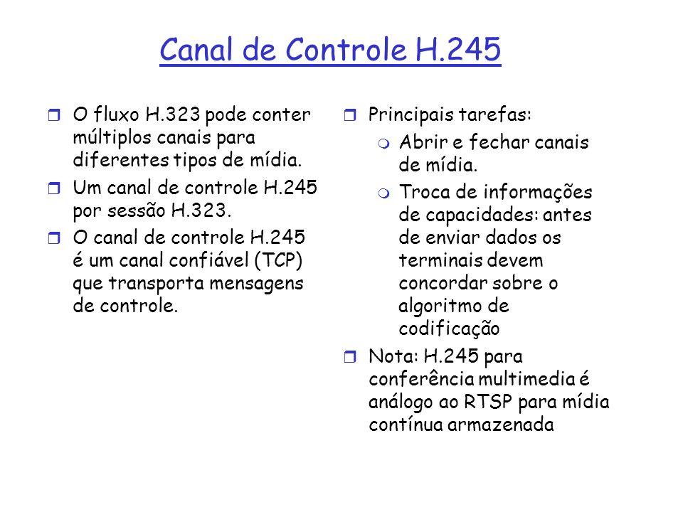 Canal de Controle H.245 r O fluxo H.323 pode conter múltiplos canais para diferentes tipos de mídia. r Um canal de controle H.245 por sessão H.323. r