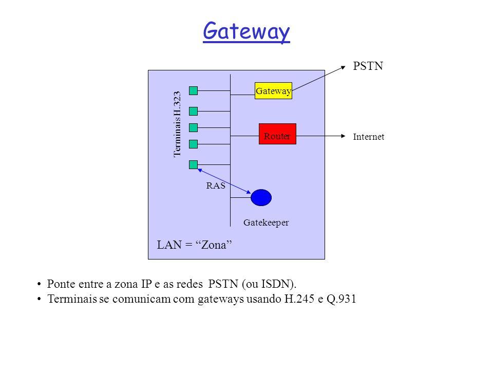 Gateway Terminais H.323 Gatekeeper Router Internet LAN = Zona RAS Gateway PSTN Ponte entre a zona IP e as redes PSTN (ou ISDN). Terminais se comunicam