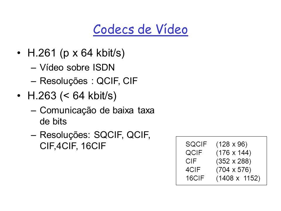 Codecs de Vídeo H.261 (p x 64 kbit/s) –Vídeo sobre ISDN –Resoluções : QCIF, CIF H.263 (< 64 kbit/s) –Comunicação de baixa taxa de bits –Resoluções: SQ