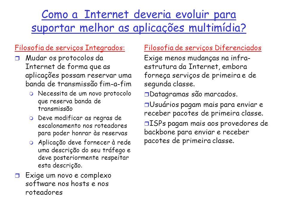 Como a Internet deveria evoluir para suportar melhor as aplicações multimídia? Filosofia de serviços Integrados: r Mudar os protocolos da Internet de