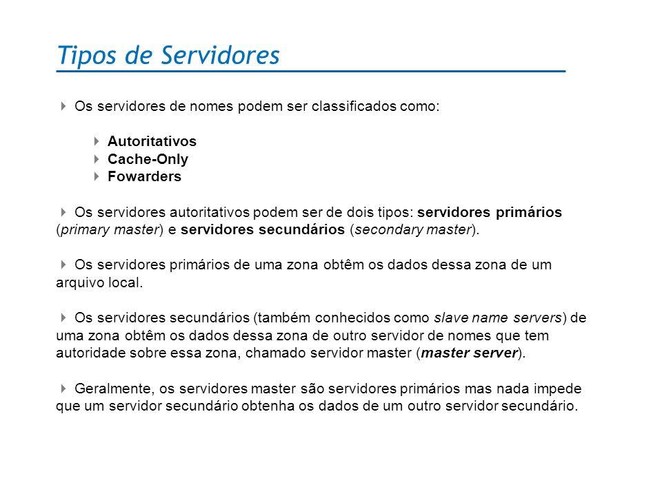 Tipos de Servidores Os servidores de nomes podem ser classificados como: Autoritativos Cache-Only Fowarders Os servidores autoritativos podem ser de d