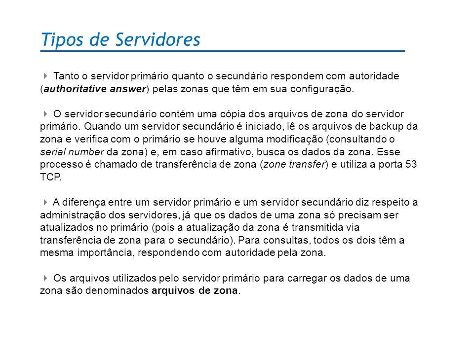 Tipos de Servidores Tanto o servidor primário quanto o secundário respondem com autoridade (authoritative answer) pelas zonas que têm em sua configura