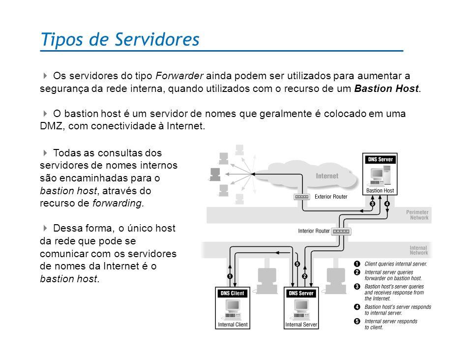 Tipos de Servidores Os servidores do tipo Forwarder ainda podem ser utilizados para aumentar a segurança da rede interna, quando utilizados com o recu