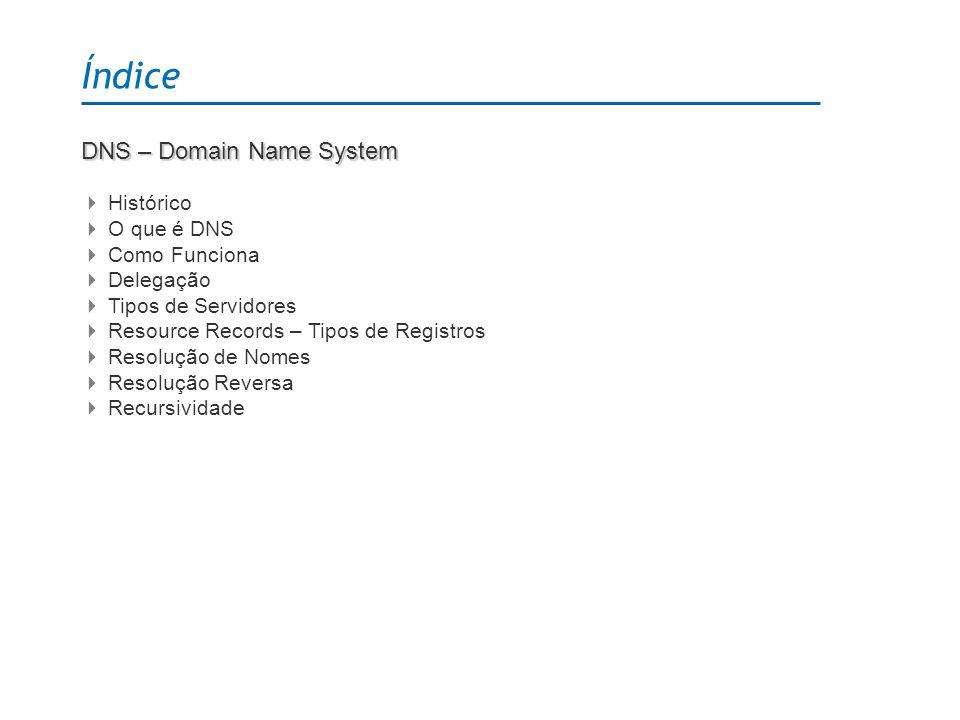 Índice DNS – Domain Name System Histórico O que é DNS Como Funciona Delegação Tipos de Servidores Resource Records – Tipos de Registros Resolução de N