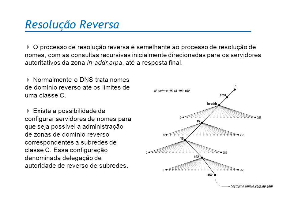 Resolução Reversa O processo de resolução reversa é semelhante ao processo de resolução de nomes, com as consultas recursivas inicialmente direcionada