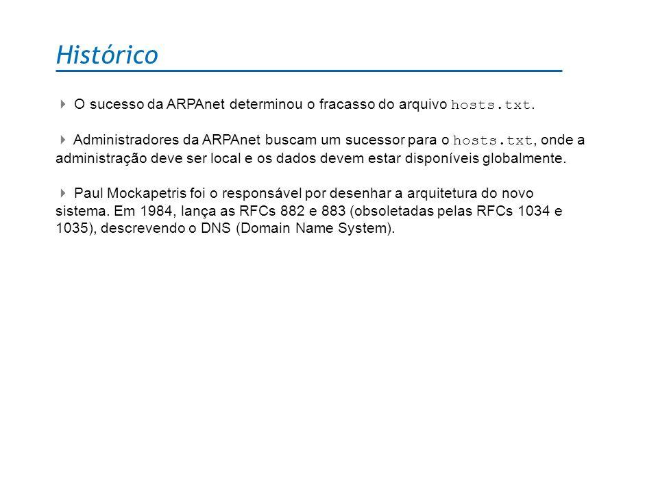 Histórico O sucesso da ARPAnet determinou o fracasso do arquivo hosts.txt. Administradores da ARPAnet buscam um sucessor para o hosts.txt, onde a admi