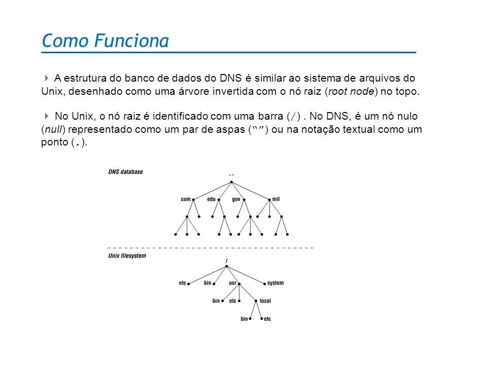 Como Funciona A estrutura do banco de dados do DNS é similar ao sistema de arquivos do Unix, desenhado como uma árvore invertida com o nó raiz (root n