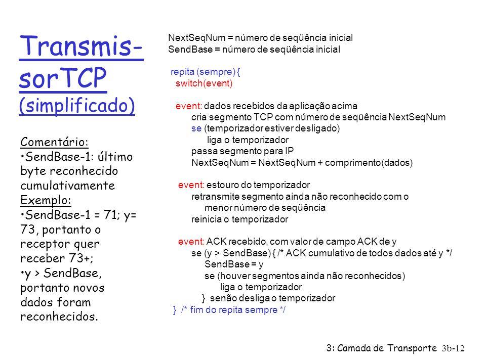 3: Camada de Transporte3b-12 Transmis- sorTCP (simplificado) NextSeqNum = número de seqüência inicial SendBase = número de seqüência inicial repita (s