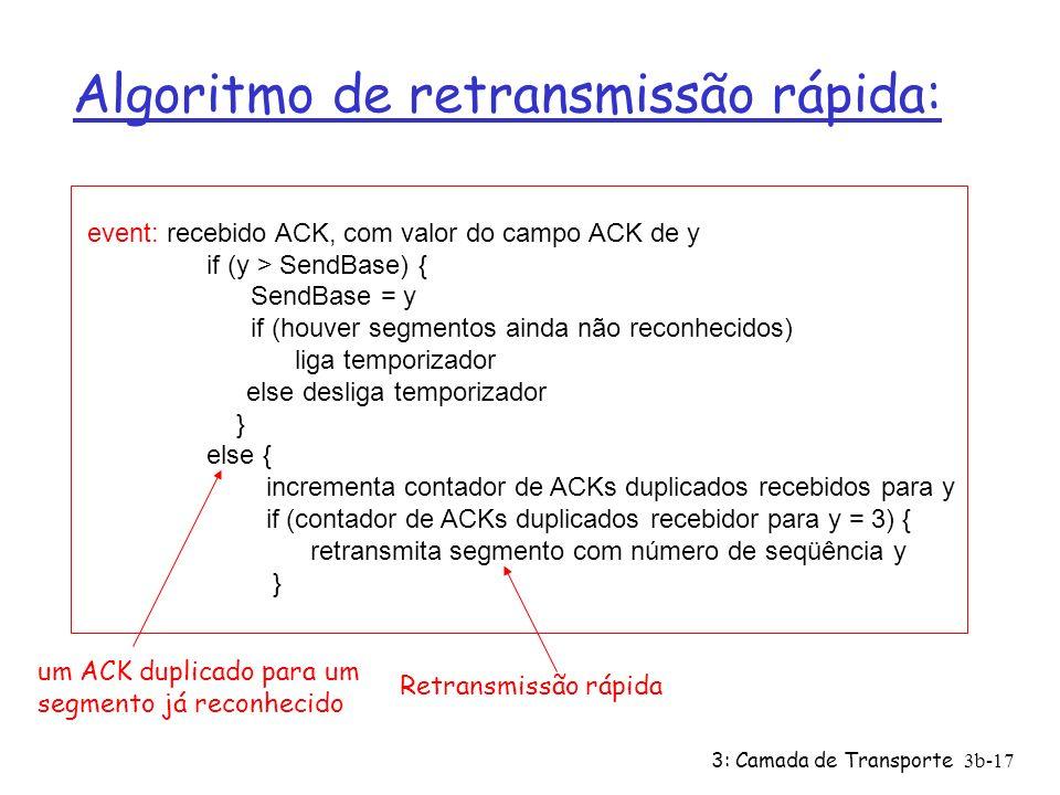 3: Camada de Transporte3b-17 event: recebido ACK, com valor do campo ACK de y if (y > SendBase) { SendBase = y if (houver segmentos ainda não reconhec