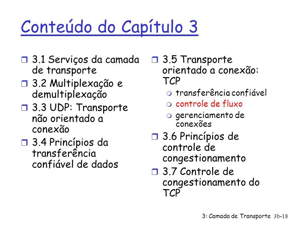 3: Camada de Transporte3b-18 Conteúdo do Capítulo 3 r 3.1 Serviços da camada de transporte r 3.2 Multiplexação e demultiplexação r 3.3 UDP: Transporte