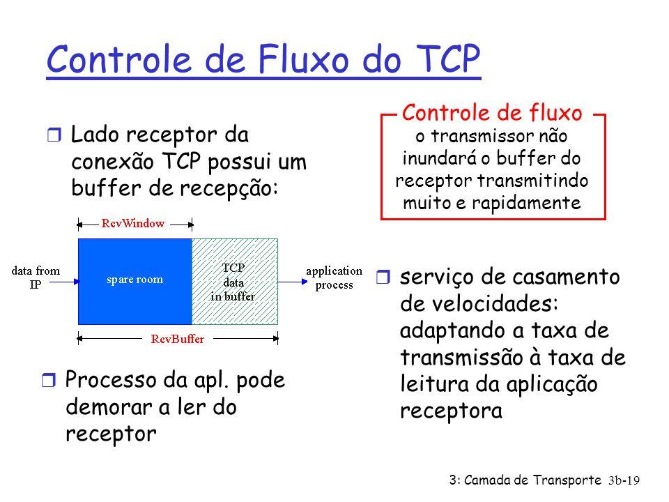 3: Camada de Transporte3b-19 Controle de Fluxo do TCP r Lado receptor da conexão TCP possui um buffer de recepção: r serviço de casamento de velocidad