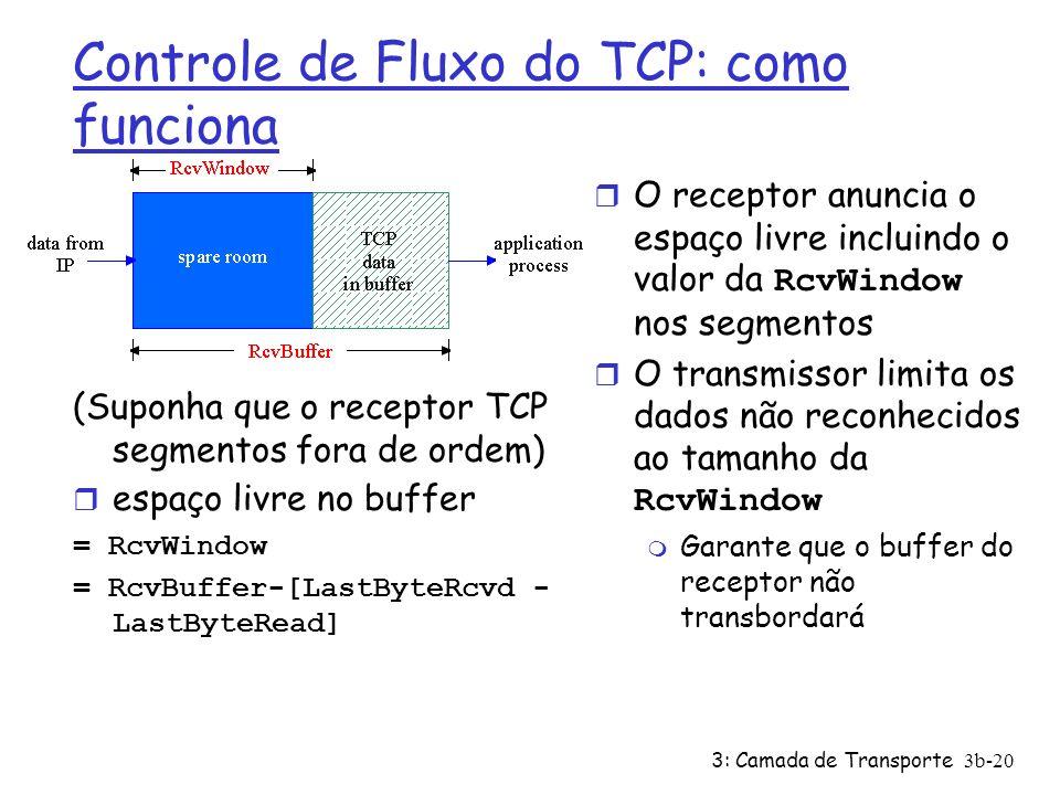 3: Camada de Transporte3b-20 Controle de Fluxo do TCP: como funciona (Suponha que o receptor TCP segmentos fora de ordem) espaço livre no buffer = Rcv