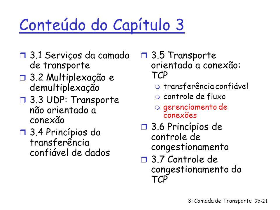 3: Camada de Transporte3b-21 Conteúdo do Capítulo 3 r 3.1 Serviços da camada de transporte r 3.2 Multiplexação e demultiplexação r 3.3 UDP: Transporte