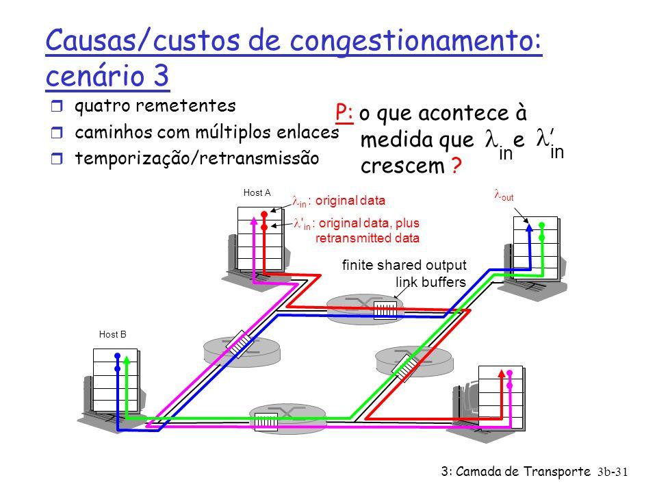 3: Camada de Transporte3b-31 Causas/custos de congestionamento: cenário 3 r quatro remetentes r caminhos com múltiplos enlaces r temporização/retransm