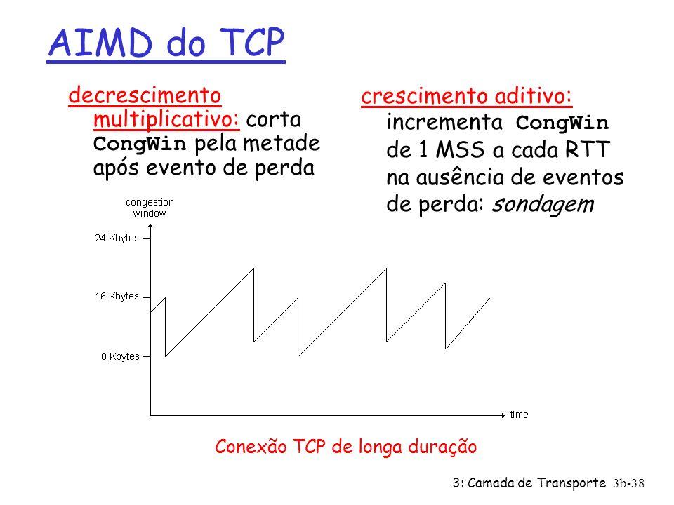 3: Camada de Transporte3b-38 AIMD do TCP decrescimento multiplicativo: corta CongWin pela metade após evento de perda crescimento aditivo: incrementa