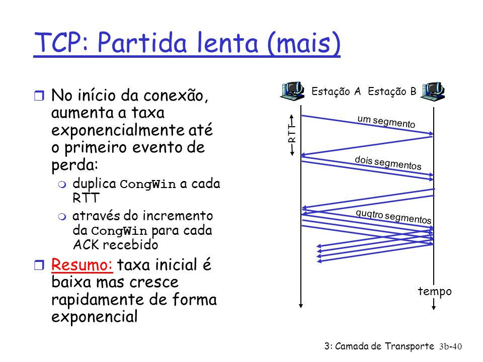 3: Camada de Transporte3b-40 r No início da conexão, aumenta a taxa exponencialmente até o primeiro evento de perda: duplica CongWin a cada RTT atravé