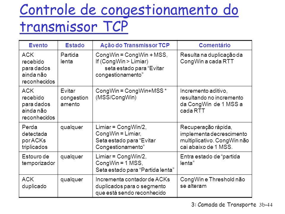 3: Camada de Transporte3b-44 Controle de congestionamento do transmissor TCP EventoEstadoAção do Transmissor TCPComentário ACK recebido para dados ain