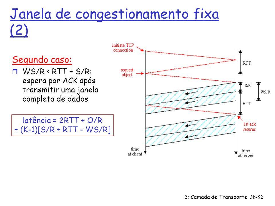 3: Camada de Transporte3b-52 Janela de congestionamento fixa (2) Segundo caso: r WS/R < RTT + S/R: espera por ACK após transmitir uma janela completa