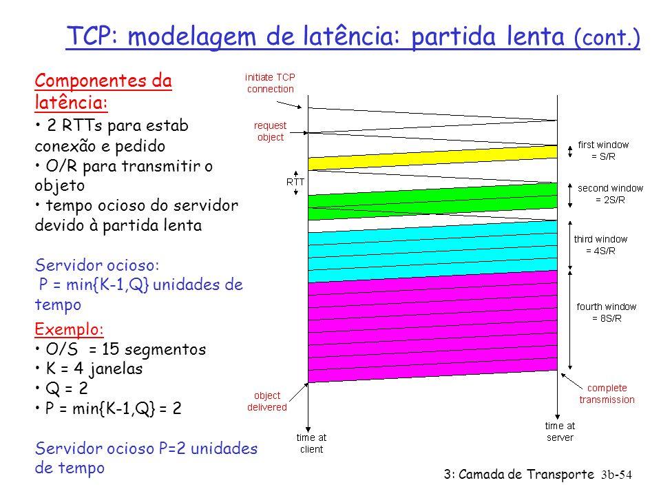 3: Camada de Transporte3b-54 TCP: modelagem de latência: partida lenta (cont.) Exemplo: O/S = 15 segmentos K = 4 janelas Q = 2 P = min{K-1,Q} = 2 Serv
