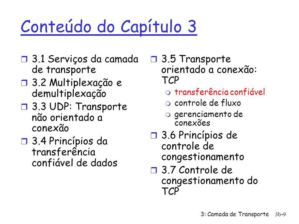 3: Camada de Transporte3b-9 Conteúdo do Capítulo 3 r 3.1 Serviços da camada de transporte r 3.2 Multiplexação e demultiplexação r 3.3 UDP: Transporte