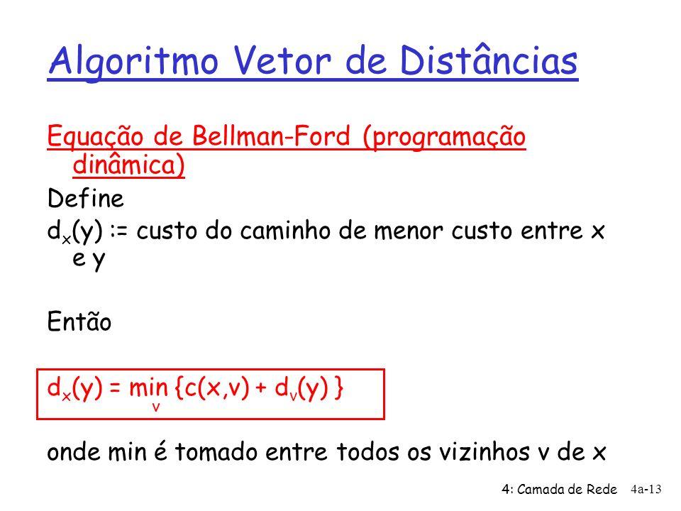 4: Camada de Rede 4a-13 Algoritmo Vetor de Distâncias Equação de Bellman-Ford (programação dinâmica) Define d x (y) := custo do caminho de menor custo