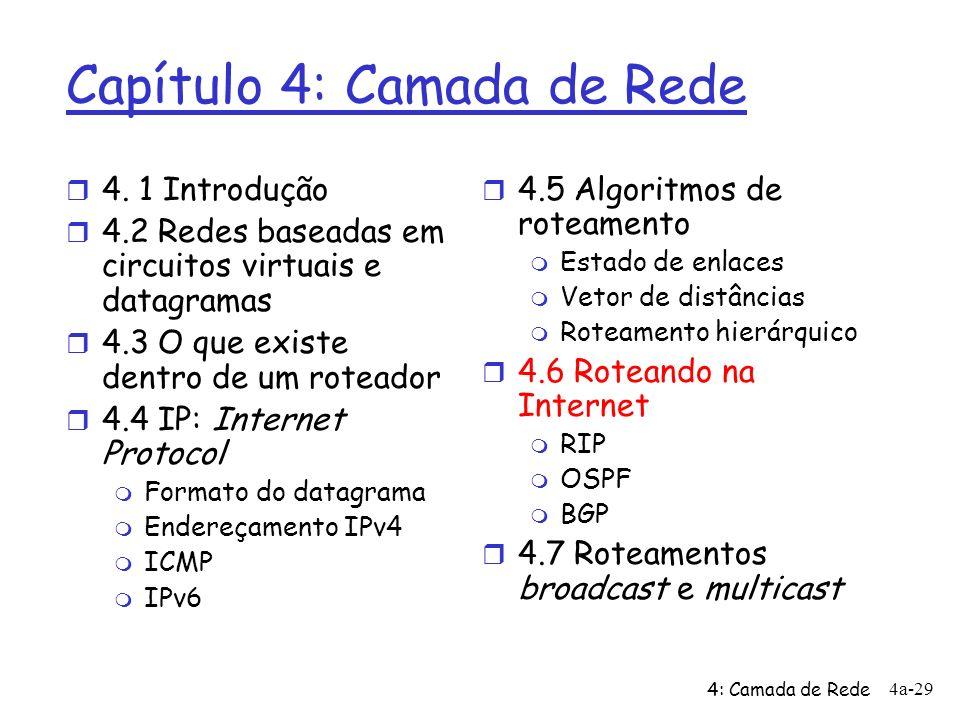 4: Camada de Rede 4a-29 Capítulo 4: Camada de Rede r 4. 1 Introdução r 4.2 Redes baseadas em circuitos virtuais e datagramas r 4.3 O que existe dentro