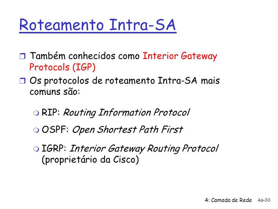 4: Camada de Rede 4a-30 Roteamento Intra-SA r Também conhecidos como Interior Gateway Protocols (IGP) r Os protocolos de roteamento Intra-SA mais comu
