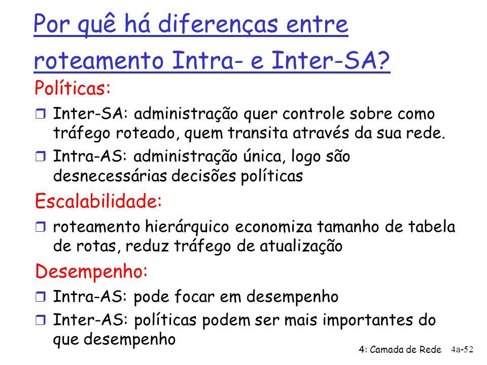 4: Camada de Rede 4a-52 Por quê há diferenças entre roteamento Intra- e Inter-SA? Políticas: r Inter-SA: administração quer controle sobre como tráfeg
