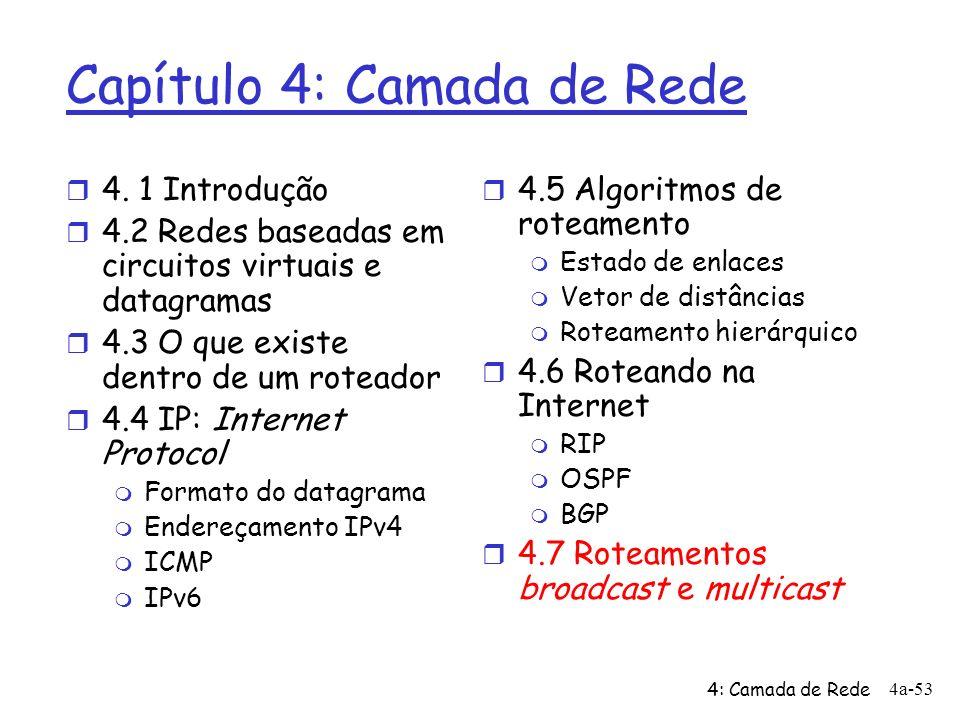 4: Camada de Rede 4a-53 Capítulo 4: Camada de Rede r 4. 1 Introdução r 4.2 Redes baseadas em circuitos virtuais e datagramas r 4.3 O que existe dentro