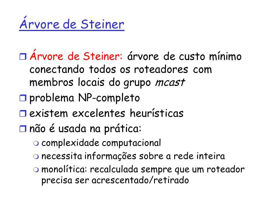 Árvore de Steiner r Árvore de Steiner: árvore de custo mínimo conectando todos os roteadores com membros locais do grupo mcast r problema NP-completo