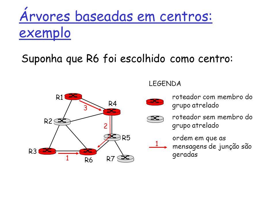 Árvores baseadas em centros: exemplo Suponha que R6 foi escolhido como centro: R1 R2 R3 R4 R5 R6 R7 ordem em que as mensagens de junção são geradas LE