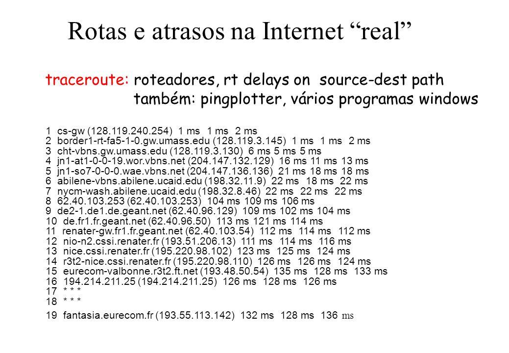Rotas e atrasos na Internet real 1 cs-gw (128.119.240.254) 1 ms 1 ms 2 ms 2 border1-rt-fa5-1-0.gw.umass.edu (128.119.3.145) 1 ms 1 ms 2 ms 3 cht-vbns.gw.umass.edu (128.119.3.130) 6 ms 5 ms 5 ms 4 jn1-at1-0-0-19.wor.vbns.net (204.147.132.129) 16 ms 11 ms 13 ms 5 jn1-so7-0-0-0.wae.vbns.net (204.147.136.136) 21 ms 18 ms 18 ms 6 abilene-vbns.abilene.ucaid.edu (198.32.11.9) 22 ms 18 ms 22 ms 7 nycm-wash.abilene.ucaid.edu (198.32.8.46) 22 ms 22 ms 22 ms 8 62.40.103.253 (62.40.103.253) 104 ms 109 ms 106 ms 9 de2-1.de1.de.geant.net (62.40.96.129) 109 ms 102 ms 104 ms 10 de.fr1.fr.geant.net (62.40.96.50) 113 ms 121 ms 114 ms 11 renater-gw.fr1.fr.geant.net (62.40.103.54) 112 ms 114 ms 112 ms 12 nio-n2.cssi.renater.fr (193.51.206.13) 111 ms 114 ms 116 ms 13 nice.cssi.renater.fr (195.220.98.102) 123 ms 125 ms 124 ms 14 r3t2-nice.cssi.renater.fr (195.220.98.110) 126 ms 126 ms 124 ms 15 eurecom-valbonne.r3t2.ft.net (193.48.50.54) 135 ms 128 ms 133 ms 16 194.214.211.25 (194.214.211.25) 126 ms 128 ms 126 ms 17 * * * 18 * * * 19 fantasia.eurecom.fr (193.55.113.142) 132 ms 128 ms 136 ms traceroute: roteadores, rt delays on source-dest path também: pingplotter, vários programas windows