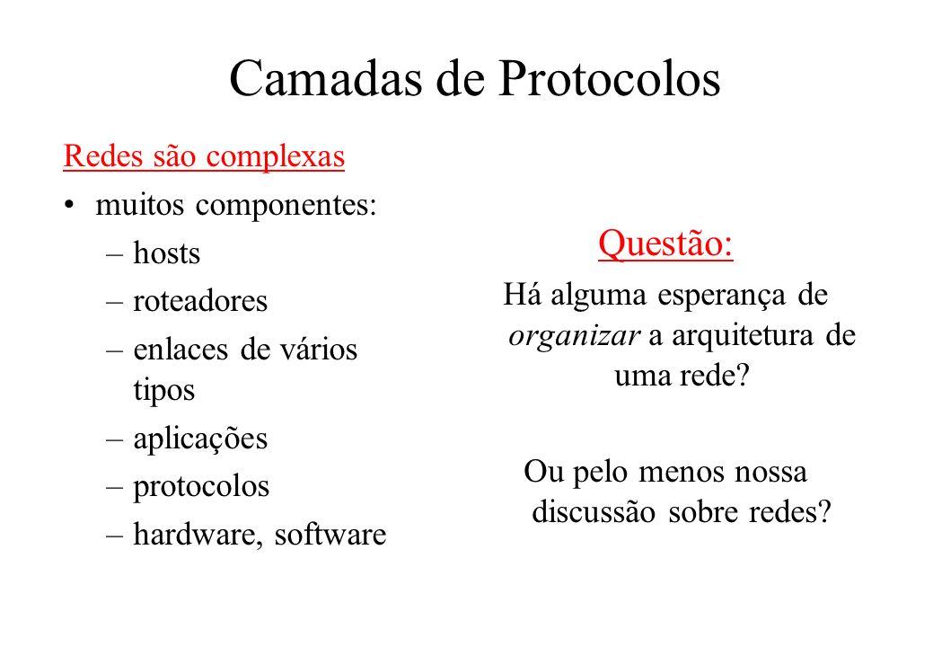 Camadas de Protocolos Redes são complexas muitos componentes: –hosts –roteadores –enlaces de vários tipos –aplicações –protocolos –hardware, software Questão: Há alguma esperança de organizar a arquitetura de uma rede.