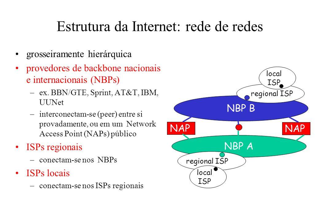 Estrutura da Internet: rede de redes grosseiramente hierárquica provedores de backbone nacionais e internacionais (NBPs) –ex.