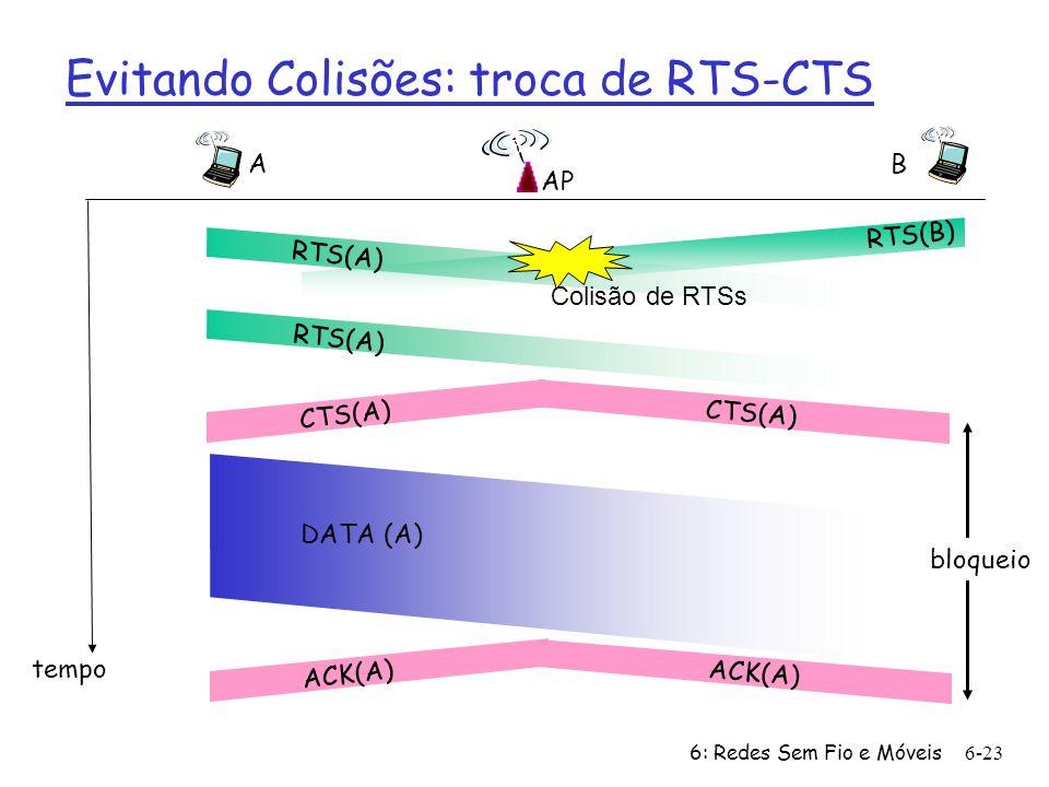 6: Redes Sem Fio e Móveis6-23 Evitando Colisões: troca de RTS-CTS AP A B tempo RTS(A) RTS(B) RTS(A) CTS(A) DATA (A) ACK(A) Colisão de RTSs bloqueio