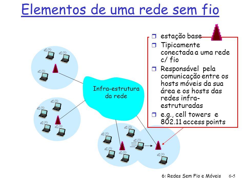 6: Redes Sem Fio e Móveis6-5 Elementos de uma rede sem fio Infra-estrutura da rede r estação base r Tipicamente conectada a uma rede c/ fio r Responsá