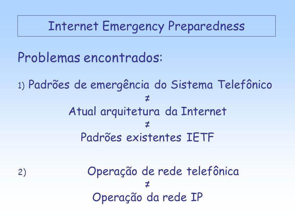 Conclusão: A rede IP possui uma grande importância nas comunicações atuais, servindo muitas vezes como núcleo das outras redes de telecomunicações.